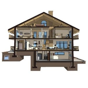 Home-Zones-for-Air-Flow